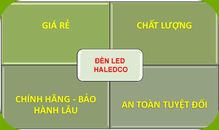 Lắp đặt đèn led giá rẻ tại Hà Nội